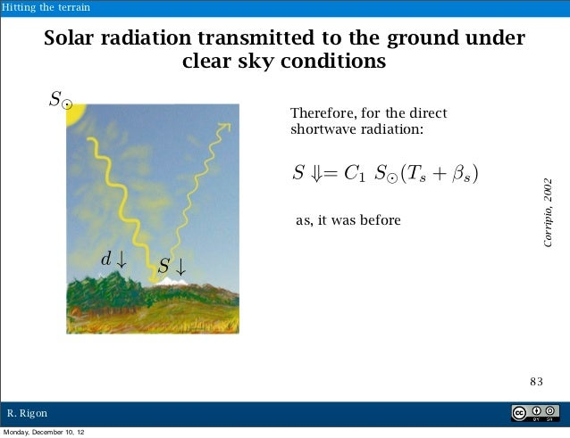 Hitting the terrain           Solar radiation transmitted to the ground under                         clear sky conditions...