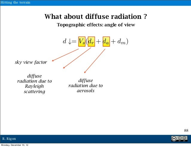 Hitting the terrain                          What about diffuse radiation ?                                Topographic eff...