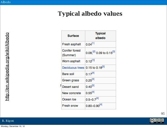 Albedo                                        Typical albedo values  http://en.wikipedia.org/wiki/Albedo                  ...
