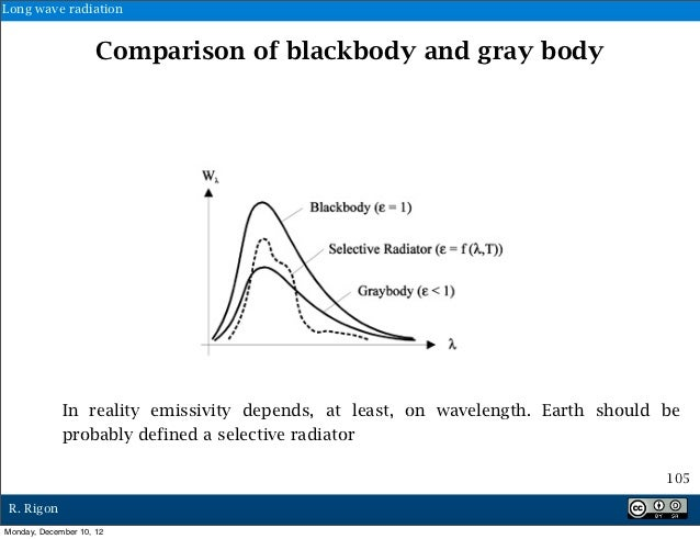 Long wave radiation                     Comparison of blackbody and gray body             In reality emissivity depends, a...