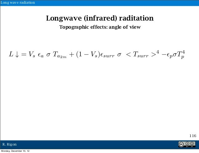 Long wave radiation                          Longwave (infrared) raditation                             Topographic effect...