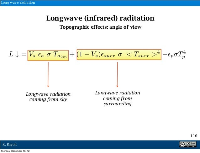 Long wave radiation                           Longwave (infrared) raditation                                Topographic ef...