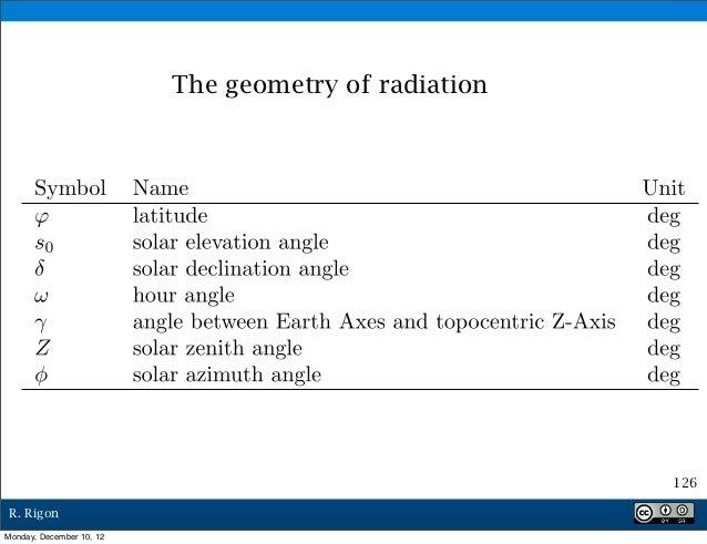 The geometry of radiation                                                      126R. RigonMonday, December 10, 12