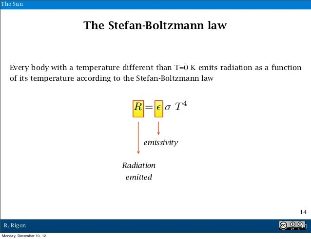 The Sun                          The Stefan-Boltzmann law   Every body with a temperature different than T=0 K emits radia...