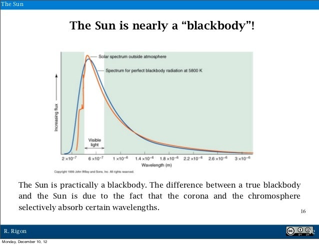 """The Sun                          The Sun is nearly a """"blackbody""""!        The Sun is practically a blackbody. The differenc..."""