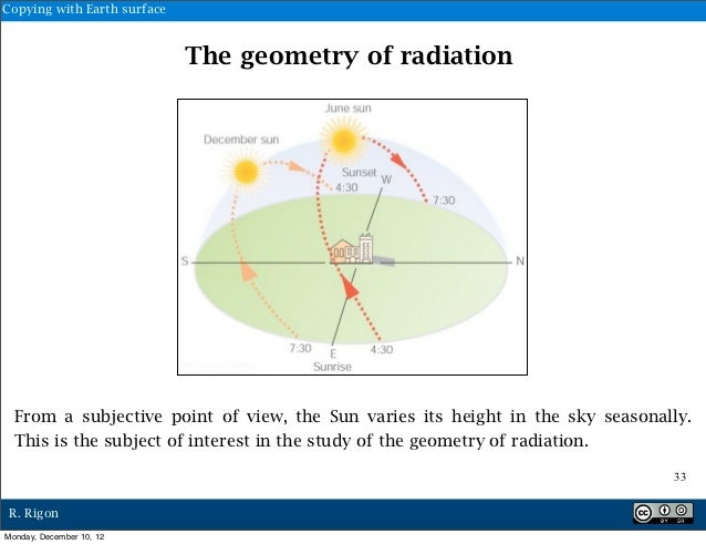 Copying with Earth surface                             The geometry of radiation  From a subjective point of view, the Sun...