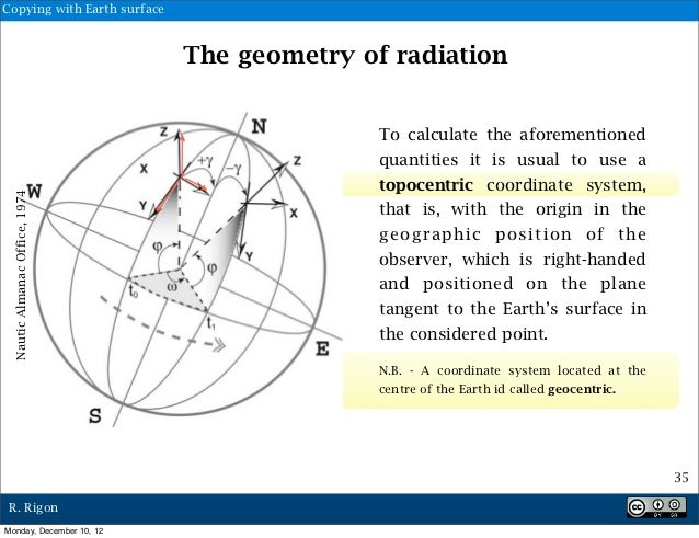 Copying with Earth surface                                The geometry of radiation                                       ...
