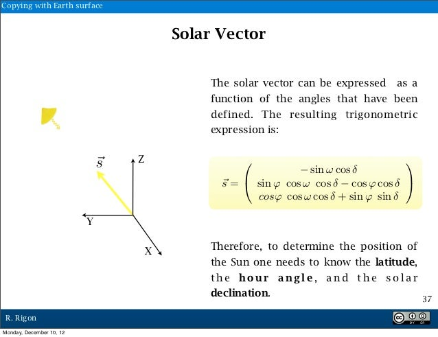 Copying with Earth surface                                      Solar Vector                                          The ...