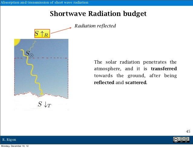 Absorption and transmission of short wave radiation                            Shortwave Radiation budget                 ...