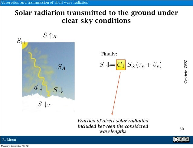 Absorption and transmission of short wave radiation           Solar radiation transmitted to the ground under             ...