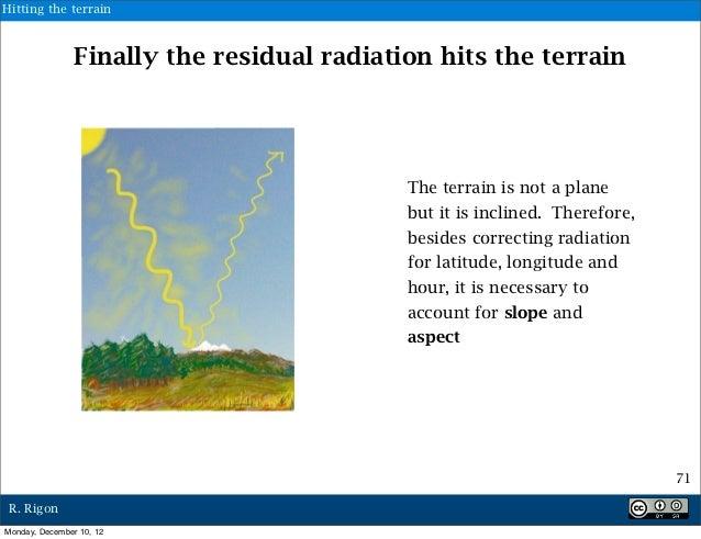 Hitting the terrain                Finally the residual radiation hits the terrain                                        ...