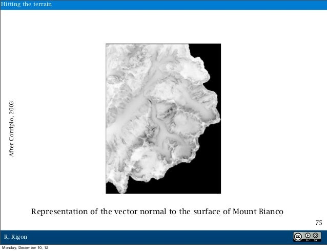 Hitting the terrain  After Corripio, 2003                         Representation of the vector normal to the surface of Mo...