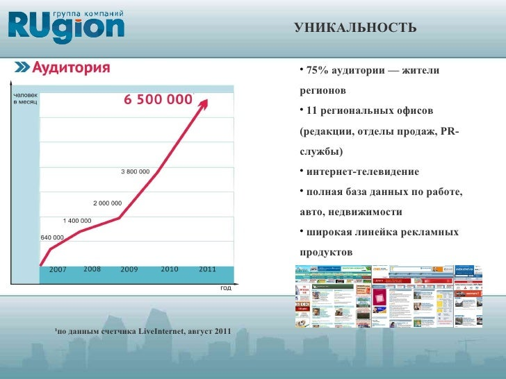 Юлия Шевченко (Rugion), Чел: «Эффективная реклама:нестандартные решения» Slide 3