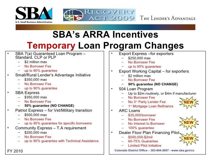 The Sba Lender S Advantage