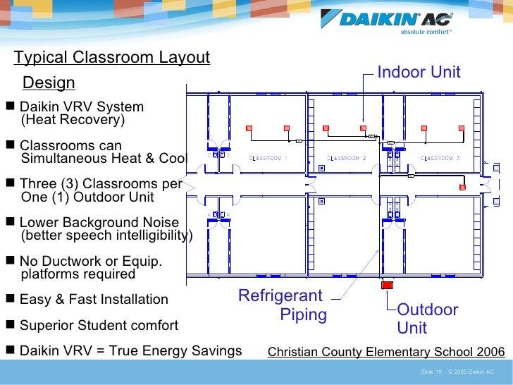 Daikin Vrv Wiring Diagram Daikin Vrv Piping Limitations ...