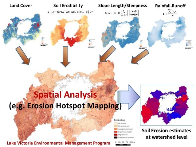 13 World Bank Modern Spatial Tools For Wrm Sep 16