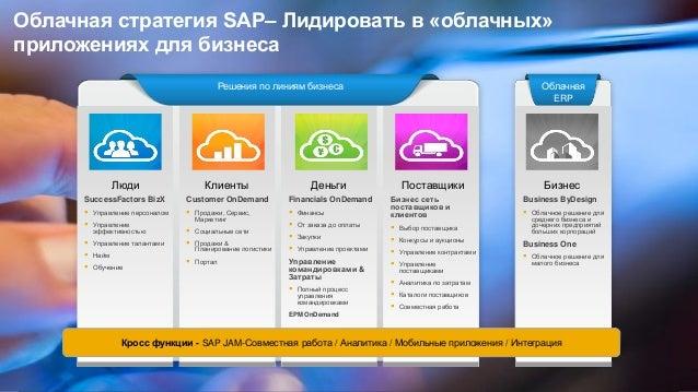 © 2013 SAP AG. All rights reserved. 13 Облачные сервисы партнеров на базе решений SAP ITO BPO SaaS BPaaS Single- Client (1...