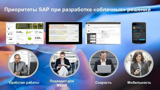 © 2013 SAP AG. All rights reserved. 14 Частное облако CRM ERP SRM HCM etc … BI I-SU etc … Клиент Управление Приложениями У...