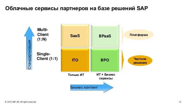 © 2013 SAP AG. All rights reserved. 16Public t Безопасность прежде всего!
