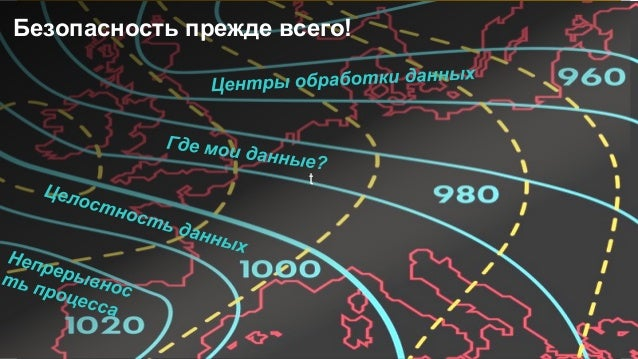 © 2013 SAP AG. All rights reserved. 19Public App. Mgt & Enhancements Hardware & Operations Business Services Оплата за сот...