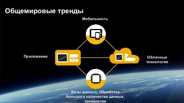 © 2013 SAP AG. All rights reserved. 2Public Общемировые тренды Приложения Облачные технологии Мобильность Базы данных, Обр...
