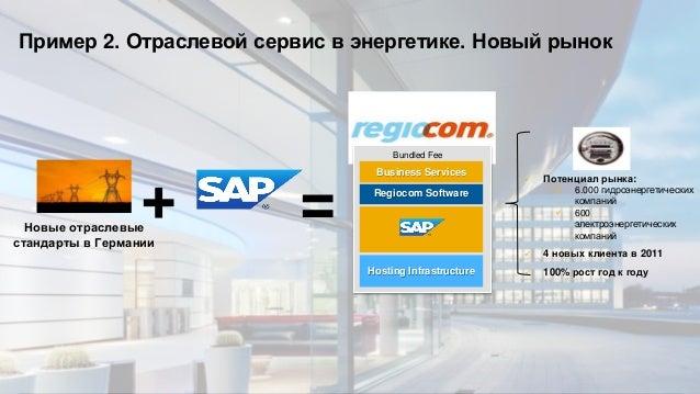 © 2013 SAP AG. All rights reserved. 23Public Некоторые примеры гибридных решений  Несколько систем SAP и собственные (уна...