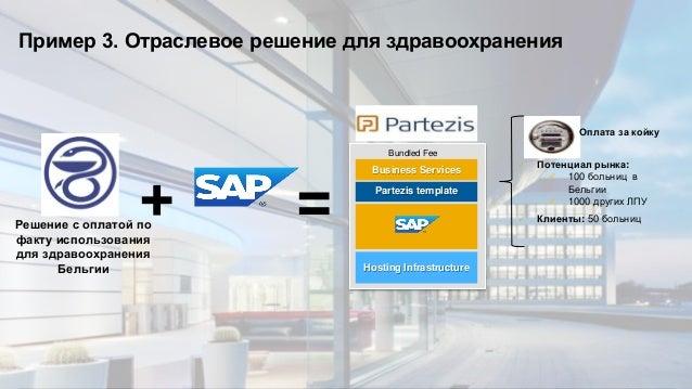 © 2013 SAP AG. All rights reserved. 24Public Безопасность – ключевая составляющая облачной платформы SAP Комплексный набор...