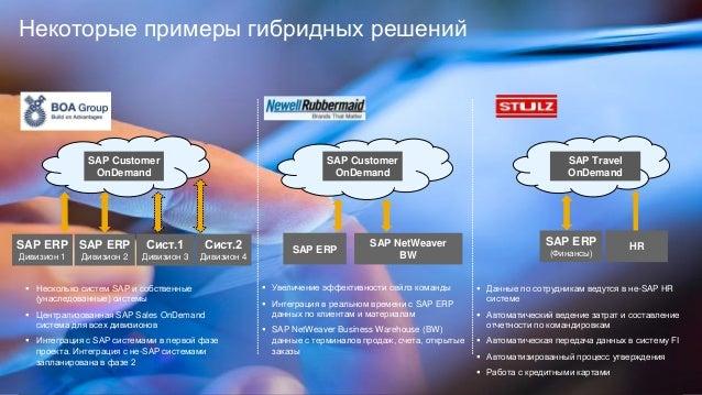 Стратегия SAP в области облачных решений. Сплав опыта и инноваций