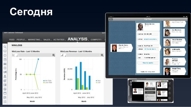 © 2013 SAP AG. All rights reserved. 8 «Взгляд на облако» - опыт + инновации Многолетний опыт автоматизации бизнеса Широк...