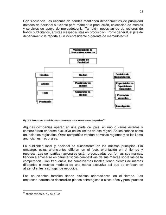 Curso de Publicidad eb6d1cb3615fc