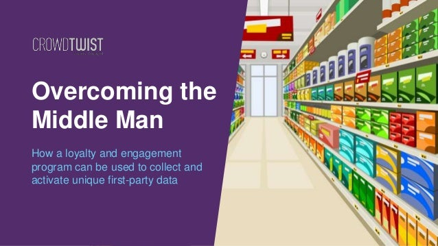 How a loyalty and engagement program can be used to collect and activate unique first-party data Overcoming the Middle Man