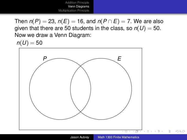 Math 1300 section 7 3 basic counting principles now we draw a venn diagram university logo jason aubrey math 1300 finite mathematics 24 ccuart Gallery