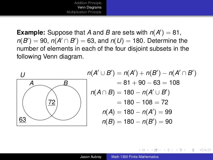 Venn Diagram And Counting Problems Library Of Wiring Diagram