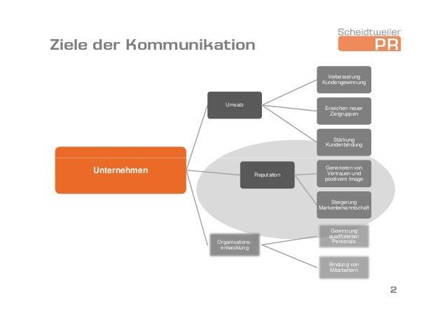 Scheidtweiler PR - Chancen in der Zusammenarbeit Slide 2