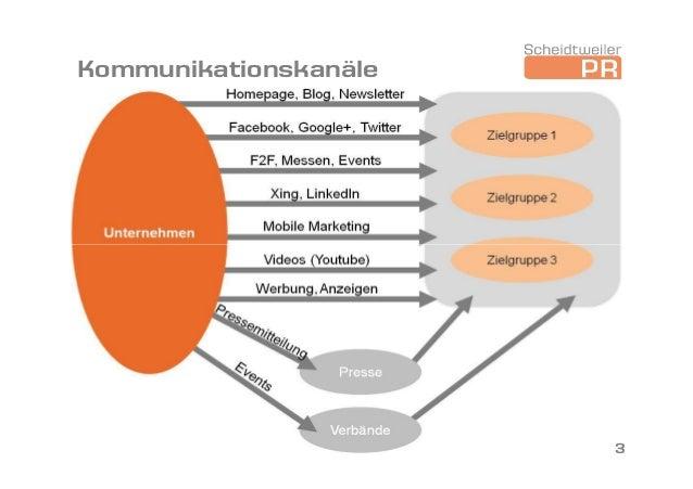 Scheidtweiler PR - Chancen in der Zusammenarbeit Slide 3