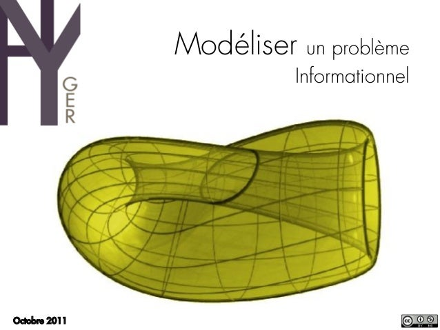 Modéliser un problème                       InformationnelOctobre 2011                            1