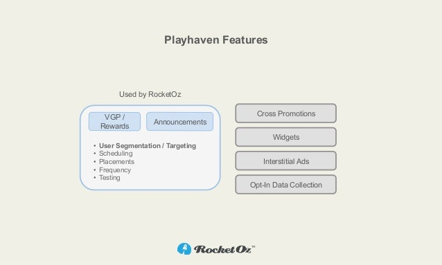 Playhaven Features           Used by RocketOz                                        Cross Promotions      VGP /          ...