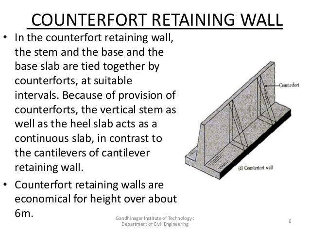 Design Of Counterfort Retaining Wall : Counterfort retaining wall