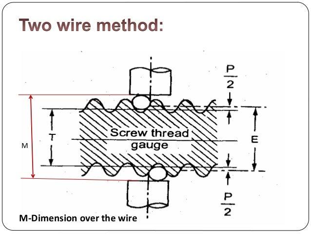 screw thread measurement prepared by bhautik , darshit