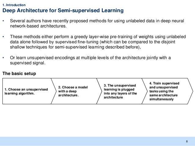 Deep Learning via Semi-Supervised Embedding (第 7 回 Deep