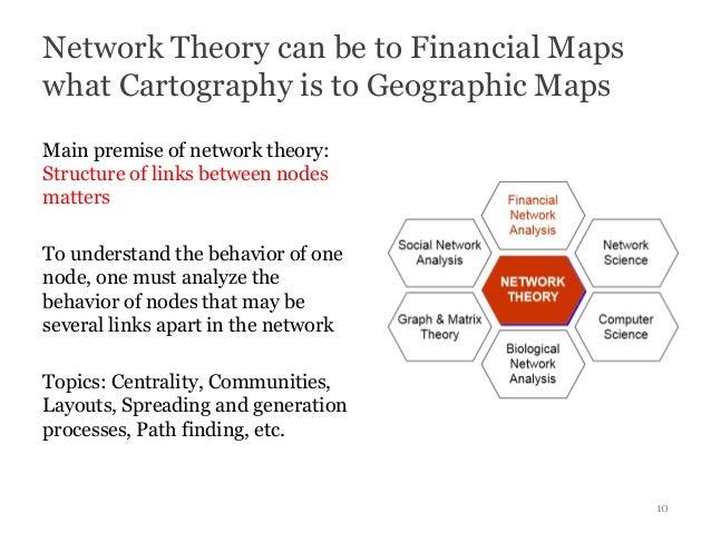 Financial Cartography - PRMIA Webinar