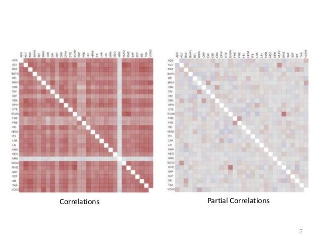 Correlations   Partial Correlations                                      17