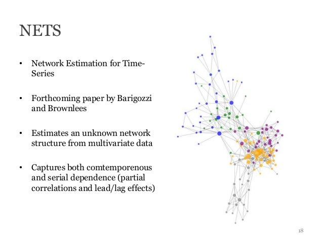 NETS•   Network Estimation for Time-    Series•   Forthcoming paper by Barigozzi    and Brownlees•   Estimates an unknown ...