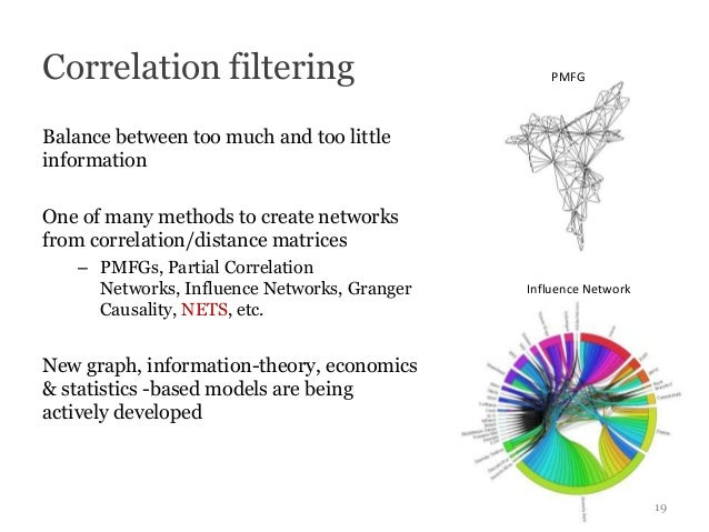 Correlation filtering                            PMFGBalance between too much and too littleinformationOne of many methods...