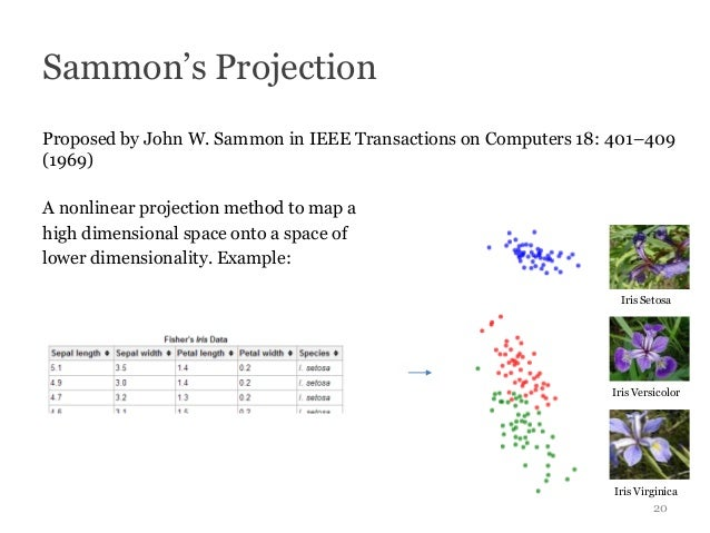 Sammon's ProjectionProposed by John W. Sammon in IEEE Transactions on Computers 18: 401–409(1969)A nonlinear projection me...