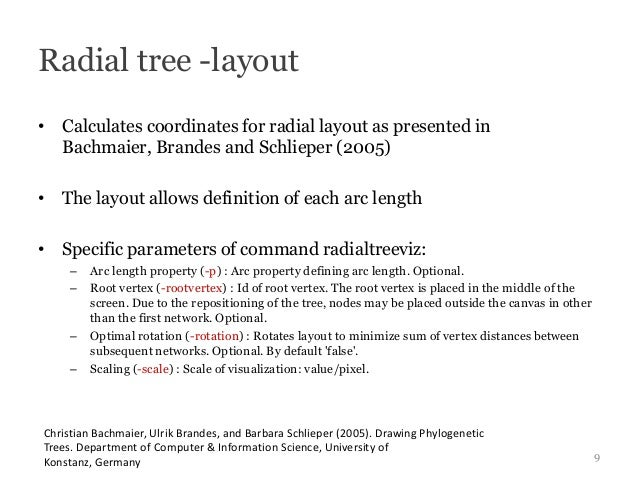 Radial tree -layout• Calculates coordinates for radial layout as presented in  Bachmaier, Brandes and Schlieper (2005)• Th...