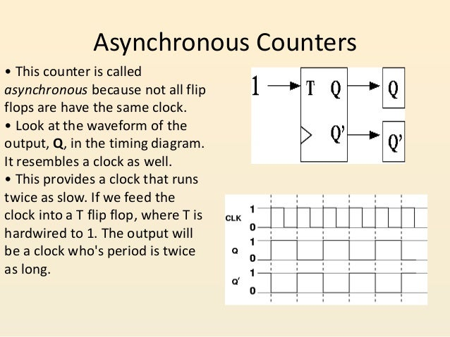 counters d flip flop logic diagram and truth table asynchronous counter t flip flop timing diagram #12