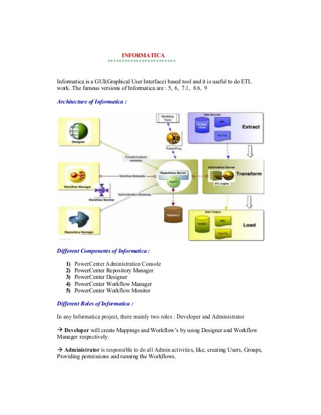 INFORMATICA ************************ Informatica is a GUI(Graphical User Interface) based tool and it is useful to do ETL ...