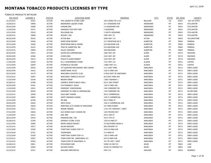 April 13, 2009 MONTANA TOBACCO PRODUCTS LICENSES BY TYPE TOBACCO PRODUCTS RETAILER     EXP DATE    LICENSE #   STATUS     ...