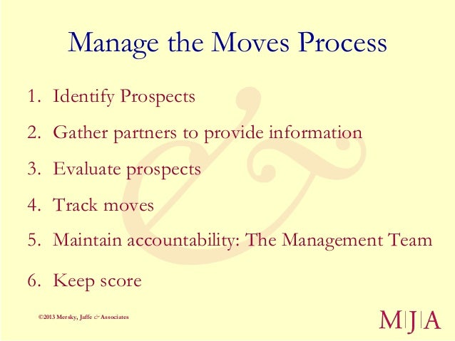Manage the Moves Process1. Identify Prospects2. Gather partners to provide information3. Evaluate prospects4. Track moves5...